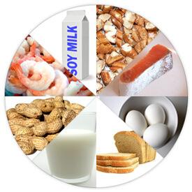 алергии, непоносимост към храни и напитки