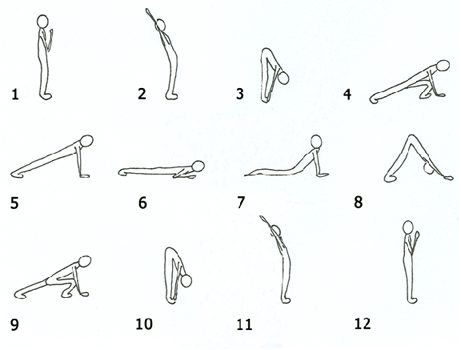 йога за силен имунитет