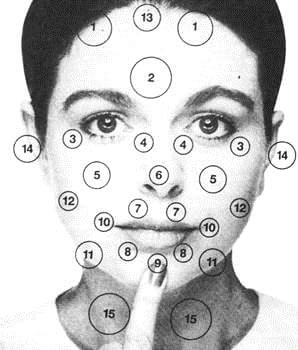 масаж на лицето