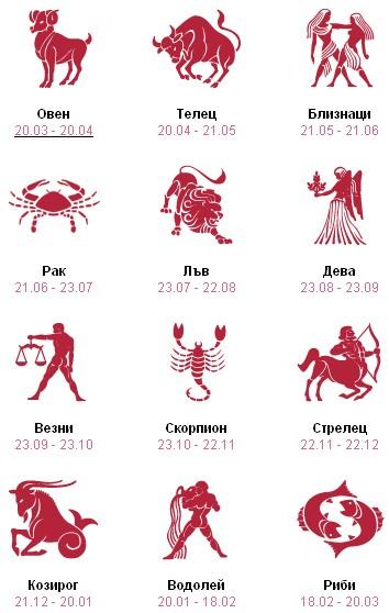 Здравен хороскоп за периода 21-27.10.2013г.