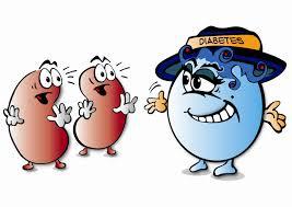 Контролиране на диабет и кръвна захар